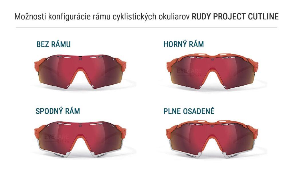 Konfigurácia rámu cyklistických okuliarov Cutline